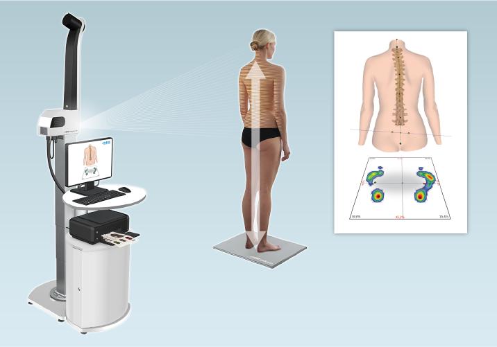 DIERS posture Lab