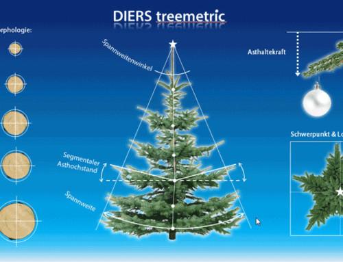 * DIERS wünscht eine schöne Advents- & Weihnachtszeit…*